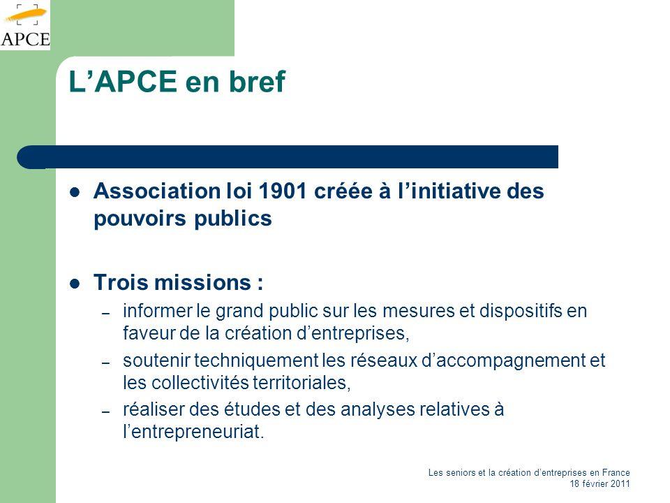 Les seniors et la création dentreprises en France 18 février 2011 LAPCE en bref Association loi 1901 créée à linitiative des pouvoirs publics Trois mi