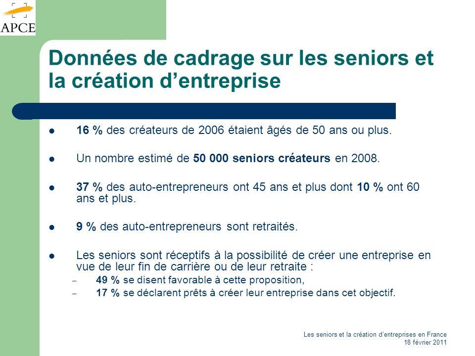 Les seniors et la création dentreprises en France 18 février 2011 Données de cadrage sur les seniors et la création dentreprise 16 % des créateurs de