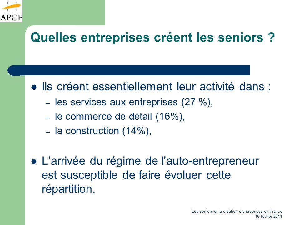 Les seniors et la création dentreprises en France 18 février 2011 Trois profils dominants de créateurs seniors Les anciens demandeurs demploi : assurer avant tout son propre emploi (36 %).