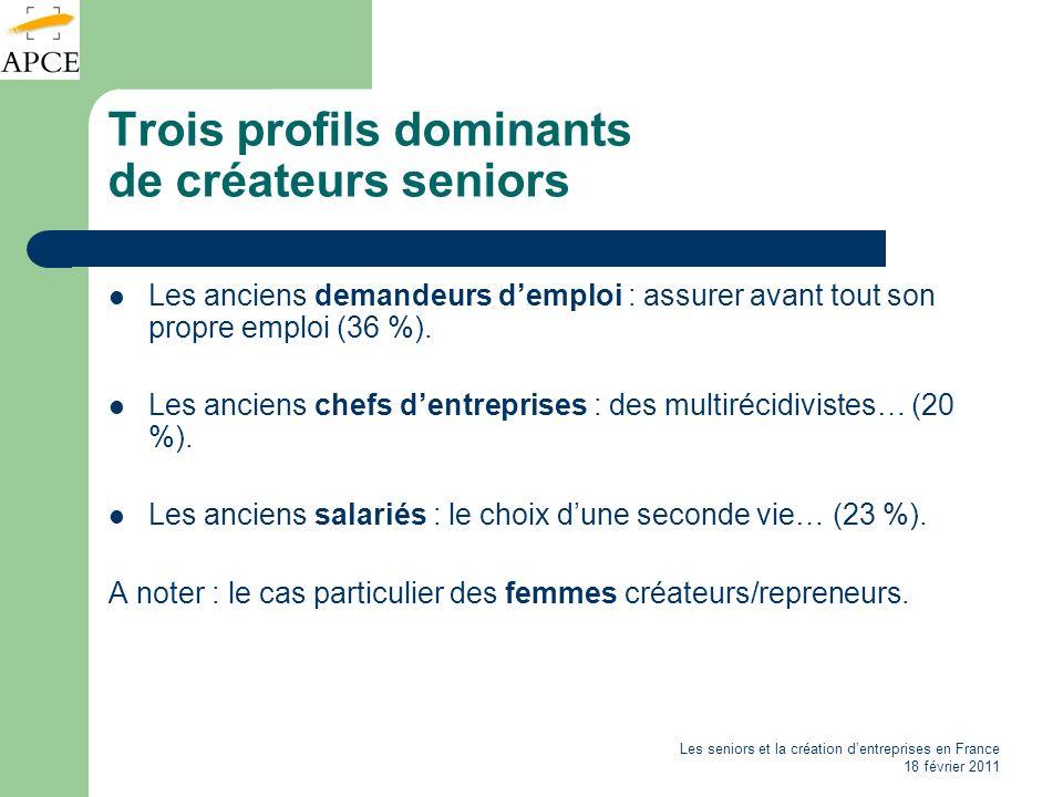 Les seniors et la création dentreprises en France 18 février 2011 Pourquoi les demandeurs demploi et les salariés créent-ils une entreprise après 50 ans.