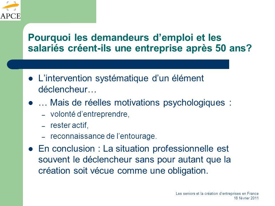 Les seniors et la création dentreprises en France 18 février 2011 Pourquoi les demandeurs demploi et les salariés créent-ils une entreprise après 50 a