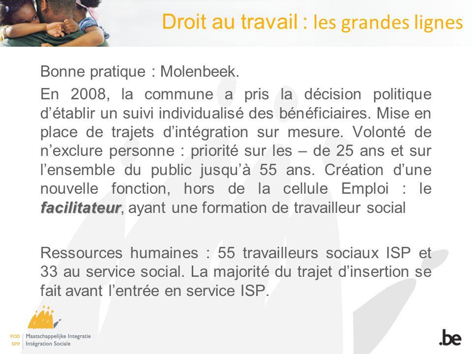 Droit au travail : les grandes lignes Bonne pratique : Molenbeek.
