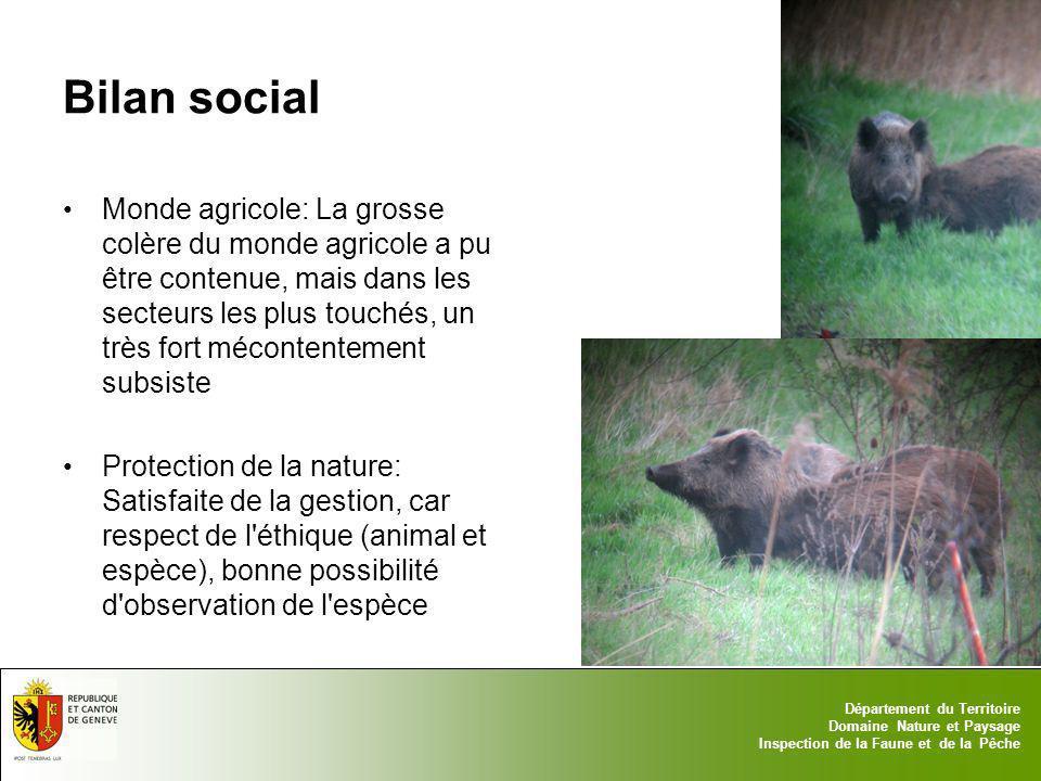 17.05.2014 - Page 32 Département du Territoire Domaine Nature et Paysage Inspection de la Faune et de la Pêche Bilan social Monde agricole: La grosse