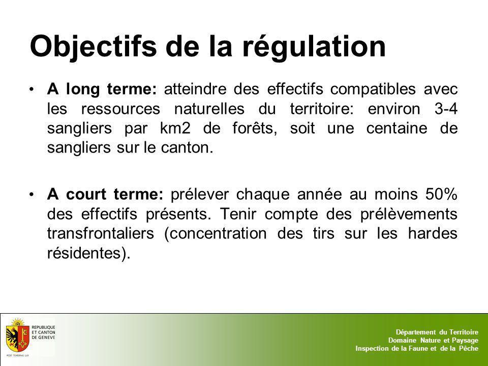 17.05.2014 - Page 8 Département du Territoire Domaine Nature et Paysage Inspection de la Faune et de la Pêche Objectifs de la régulation A long terme: