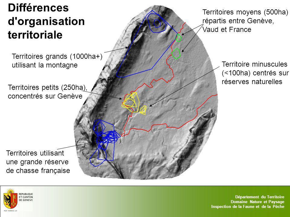 17.05.2014 - Page 9 Département du Territoire Domaine Nature et Paysage Inspection de la Faune et de la Pêche Différences d'organisation territoriale