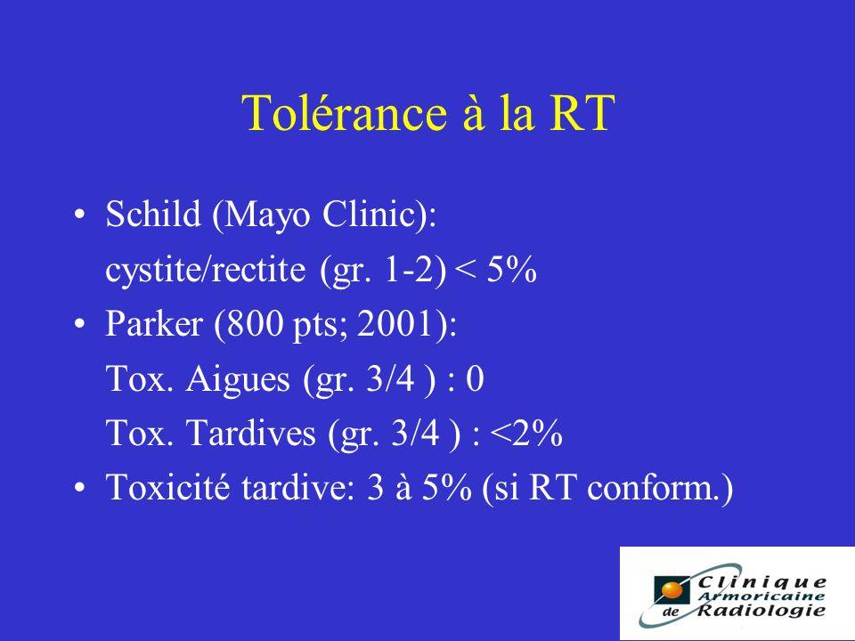 Tolérance à la RT Schild (Mayo Clinic): cystite/rectite (gr.