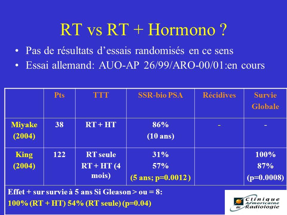 RT vs RT + Hormono .