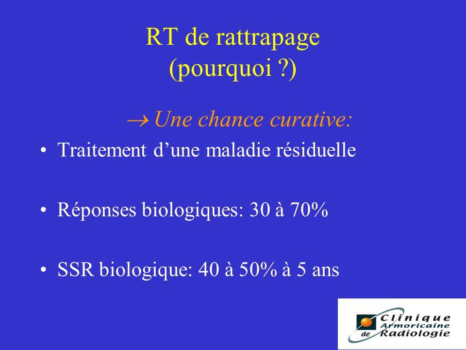 RT de rattrapage (pourquoi ?) Une chance curative: Traitement dune maladie résiduelle Réponses biologiques: 30 à 70% SSR biologique: 40 à 50% à 5 ans