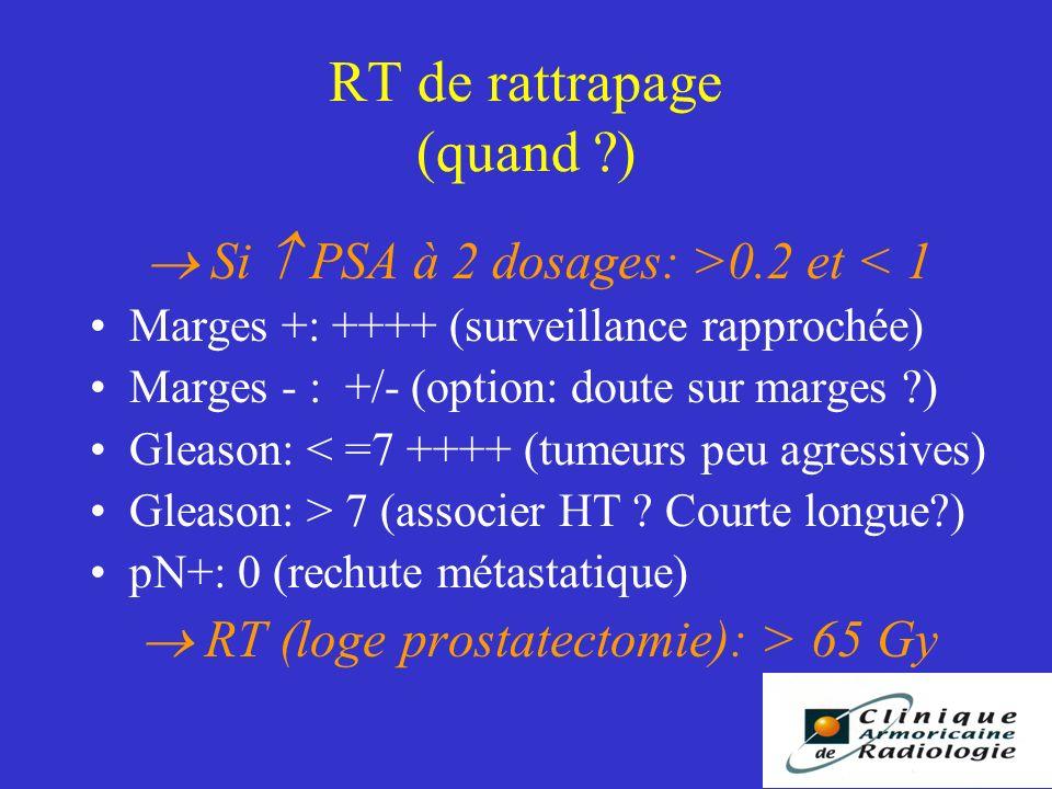 RT de rattrapage (quand ?) Si PSA à 2 dosages: >0.2 et < 1 Marges +: ++++ (surveillance rapprochée) Marges - : +/- (option: doute sur marges ?) Gleason: < =7 ++++ (tumeurs peu agressives) Gleason: > 7 (associer HT .