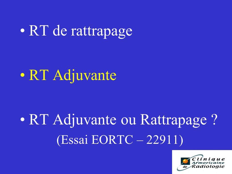 RT de rattrapage RT Adjuvante RT Adjuvante ou Rattrapage ? (Essai EORTC – 22911)