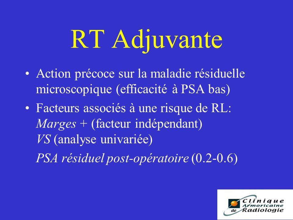 RT Adjuvante Action précoce sur la maladie résiduelle microscopique (efficacité à PSA bas) Facteurs associés à une risque de RL: Marges + (facteur indépendant) VS (analyse univariée) PSA résiduel post-opératoire (0.2-0.6)