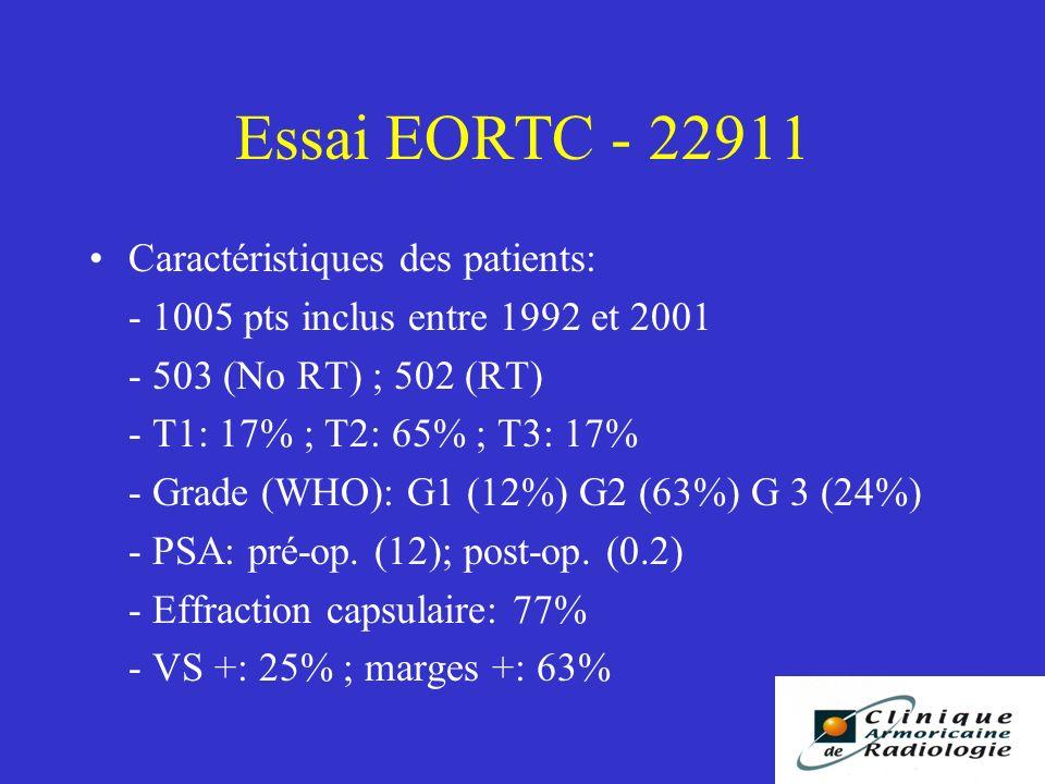 Essai EORTC - 22911 Caractéristiques des patients: - 1005 pts inclus entre 1992 et 2001 - 503 (No RT) ; 502 (RT) - T1: 17% ; T2: 65% ; T3: 17% - Grade (WHO): G1 (12%) G2 (63%) G 3 (24%) - PSA: pré-op.