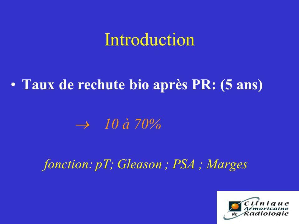 Introduction Taux de rechute bio après PR: (5 ans) 10 à 70% fonction: pT; Gleason ; PSA ; Marges