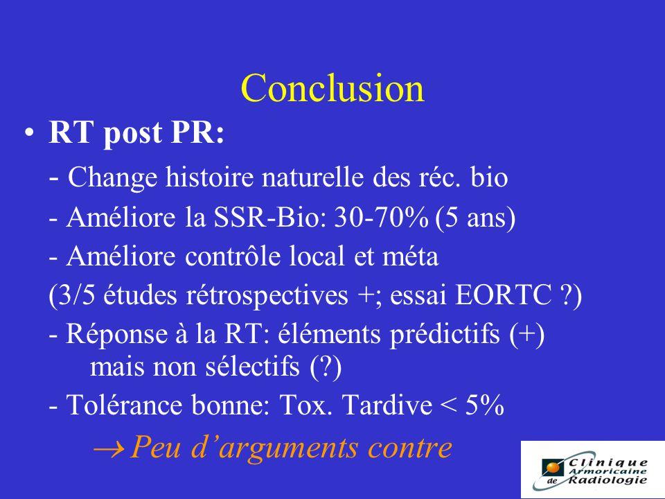 Conclusion RT post PR: - Change histoire naturelle des réc.