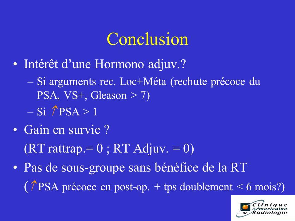 Conclusion Intérêt dune Hormono adjuv..–Si arguments rec.