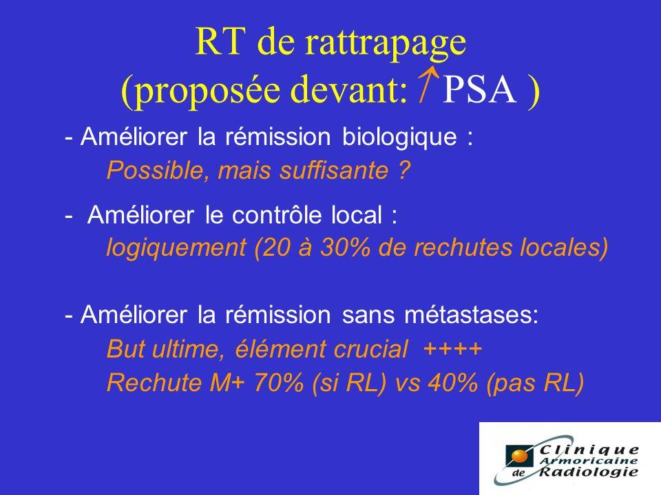 RT de rattrapage (proposée devant: PSA ) - Améliorer la rémission biologique : Possible, mais suffisante .