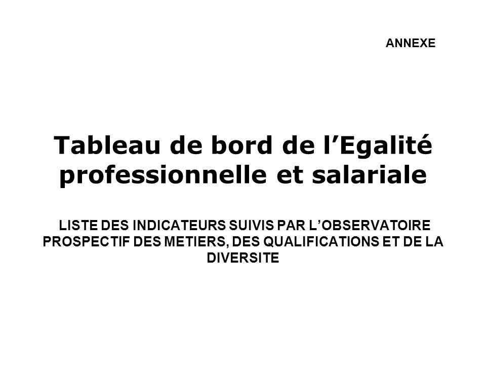 Tableau de bord de lEgalité professionnelle et salariale LISTE DES INDICATEURS SUIVIS PAR LOBSERVATOIRE PROSPECTIF DES METIERS, DES QUALIFICATIONS ET