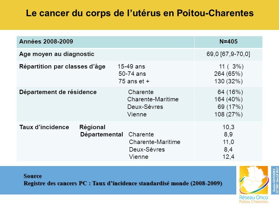 Le cancer du corps de lutérus en Poitou-Charentes Source Registre des cancers PC : Taux dincidence standardisé monde (2008-2009) Années 2008-2009N=405