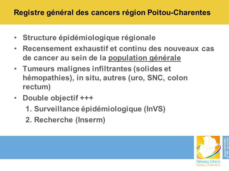 Registre général des cancers région Poitou-Charentes Structure épidémiologique régionale Recensement exhaustif et continu des nouveaux cas de cancer a