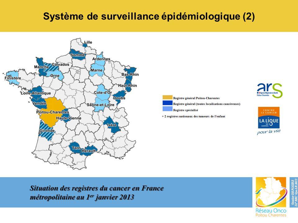 Système de surveillance épidémiologique (2) Situation des registres du cancer en France métropolitaine au 1 er janvier 2013 Gautier DEFOSSEZ IX° RRC G