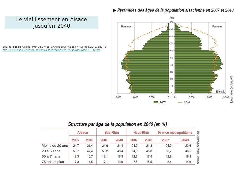 Le vieillissement en Alsace jusquen 2040 Source : INSEE Alsace - FRYDEL Yves, Chiffres pour lAlsace n° 12, déc. 2010, pp. 1-3. http://www.insee.fr/fr/