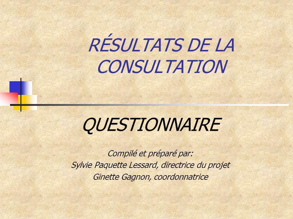 RÉSULTATS DE LA CONSULTATION QUESTIONNAIRE Compilé et préparé par: Sylvie Paquette Lessard, directrice du projet Ginette Gagnon, coordonnatrice
