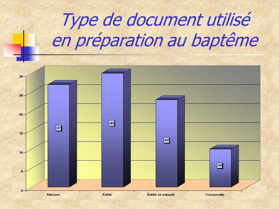 Type de document utilisé en préparation au baptême
