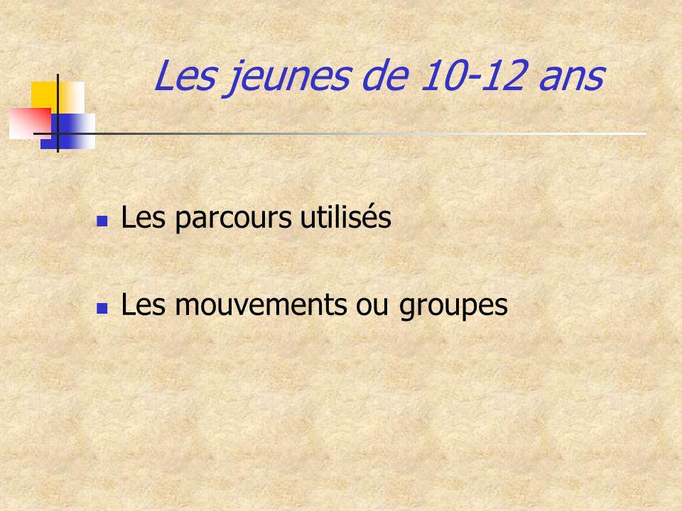 Les jeunes de 10-12 ans Les parcours utilisés Les mouvements ou groupes