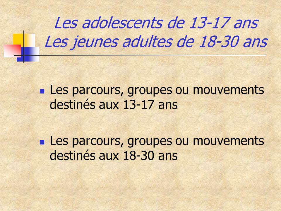 Les adolescents de 13-17 ans Les jeunes adultes de 18-30 ans Les parcours, groupes ou mouvements destinés aux 13-17 ans Les parcours, groupes ou mouve