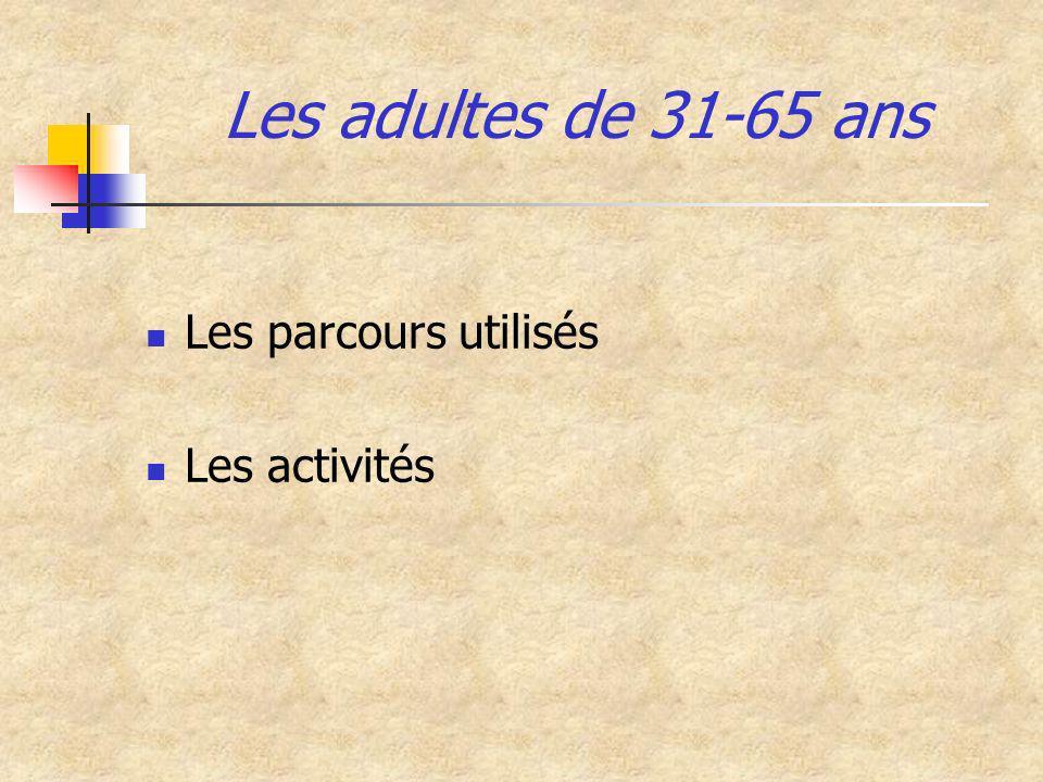 Les adultes de 31-65 ans Les parcours utilisés Les activités