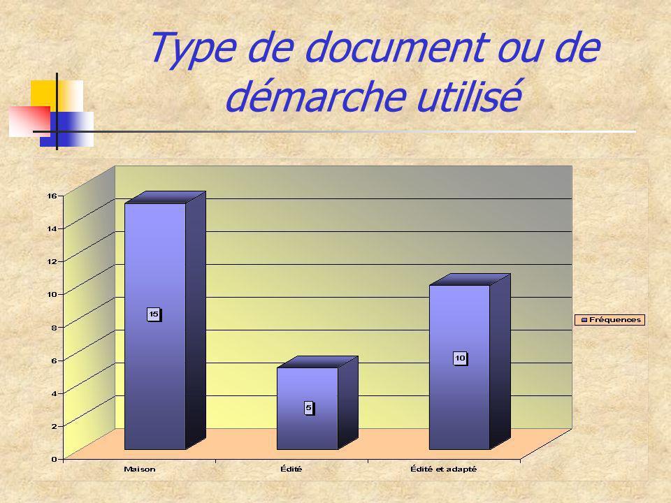 Type de document ou de démarche utilisé