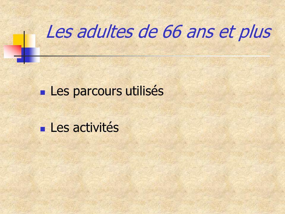 Les adultes de 66 ans et plus Les parcours utilisés Les activités