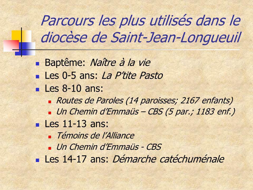 Parcours les plus utilisés dans le diocèse de Saint-Jean-Longueuil Baptême: Naître à la vie Les 0-5 ans: La Ptite Pasto Les 8-10 ans: Routes de Parole