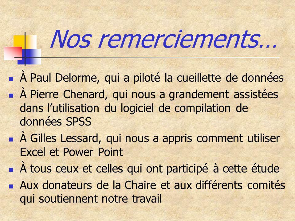 Nos remerciements… À Paul Delorme, qui a piloté la cueillette de données À Pierre Chenard, qui nous a grandement assistées dans lutilisation du logici