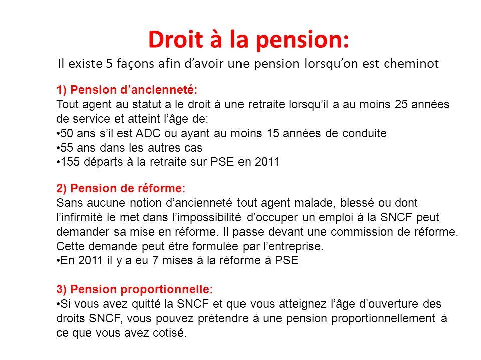 1) Pension dancienneté: Tout agent au statut a le droit à une retraite lorsquil a au moins 25 années de service et atteint lâge de: 50 ans sil est ADC