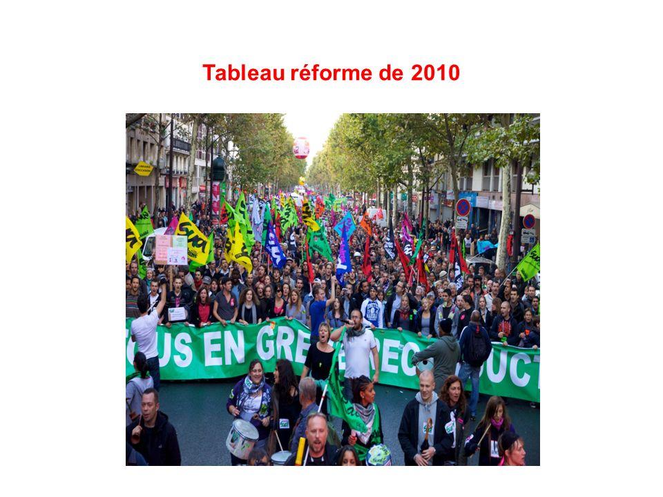 Tableau réforme de 2010