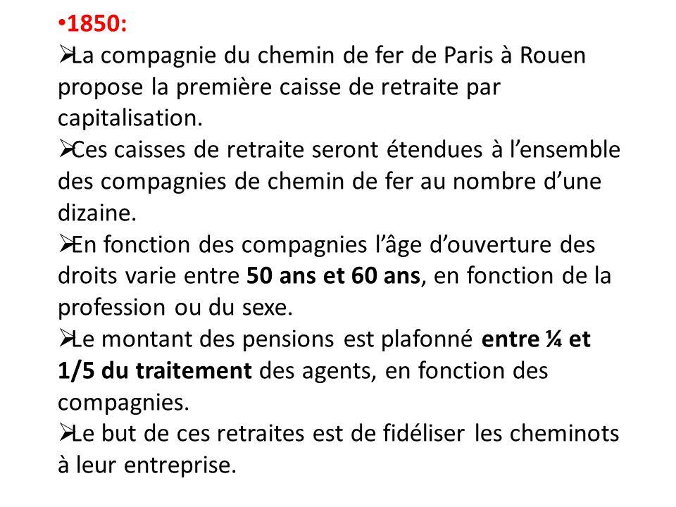 1850: La compagnie du chemin de fer de Paris à Rouen propose la première caisse de retraite par capitalisation. Ces caisses de retraite seront étendue