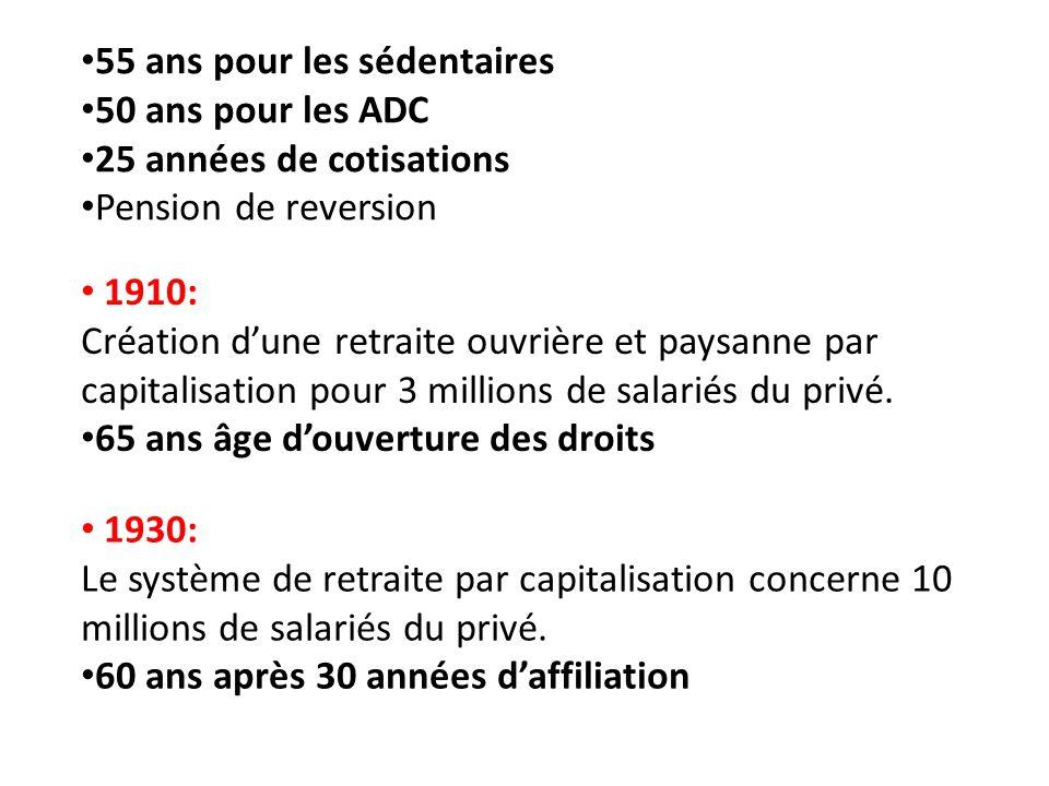 55 ans pour les sédentaires 50 ans pour les ADC 25 années de cotisations Pension de reversion 1910: Création dune retraite ouvrière et paysanne par ca