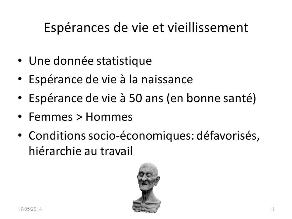 Espérances de vie et vieillissement Une donnée statistique Espérance de vie à la naissance Espérance de vie à 50 ans (en bonne santé) Femmes ˃ Hommes