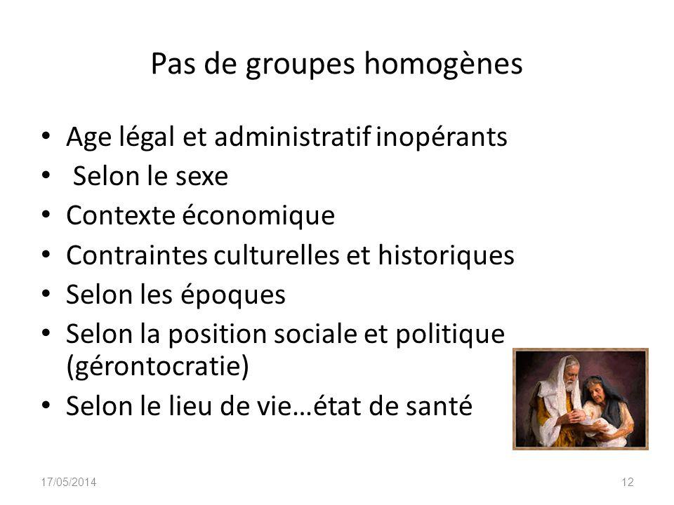 Pas de groupes homogènes Age légal et administratif inopérants Selon le sexe Contexte économique Contraintes culturelles et historiques Selon les époq