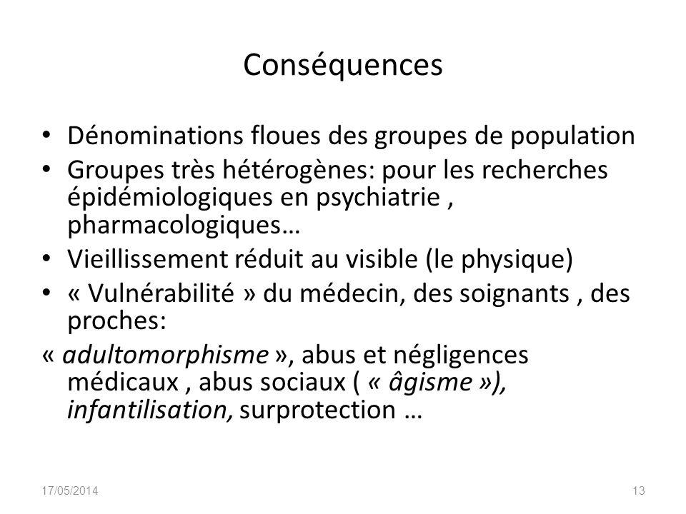 Conséquences Dénominations floues des groupes de population Groupes très hétérogènes: pour les recherches épidémiologiques en psychiatrie, pharmacolog