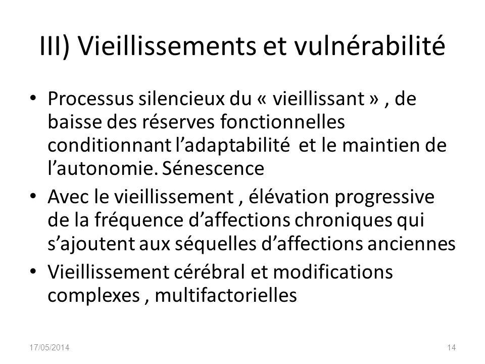 III) Vieillissements et vulnérabilité Processus silencieux du « vieillissant », de baisse des réserves fonctionnelles conditionnant ladaptabilité et l