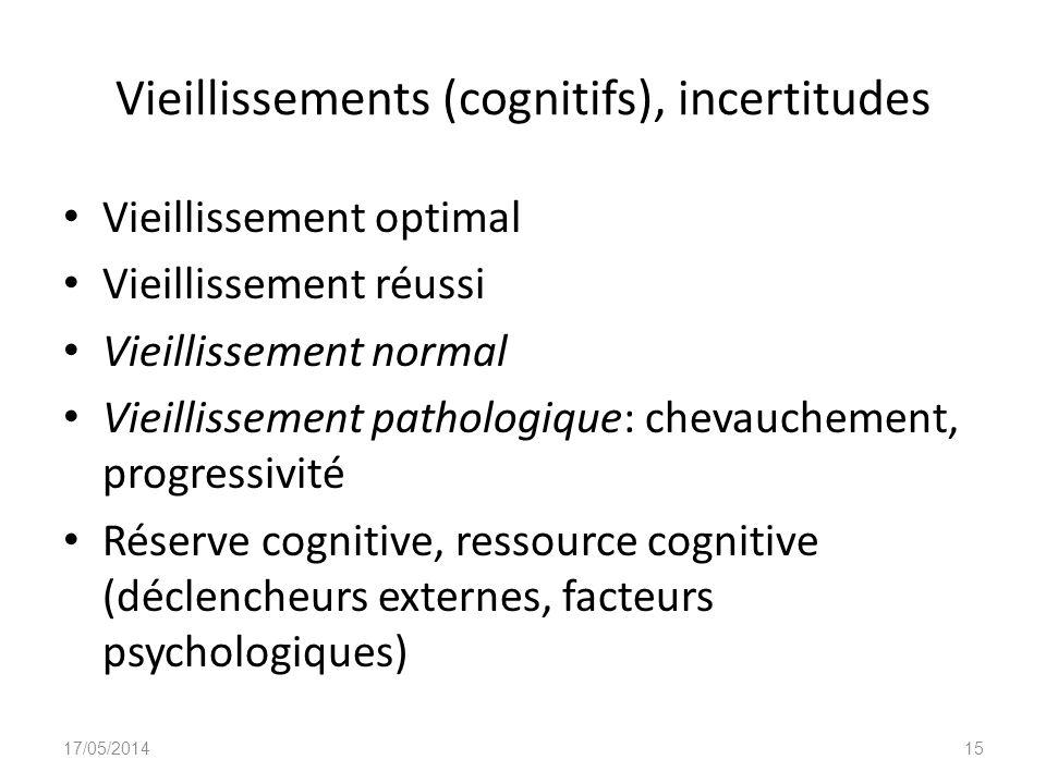 Vieillissements (cognitifs), incertitudes Vieillissement optimal Vieillissement réussi Vieillissement normal Vieillissement pathologique: chevauchemen
