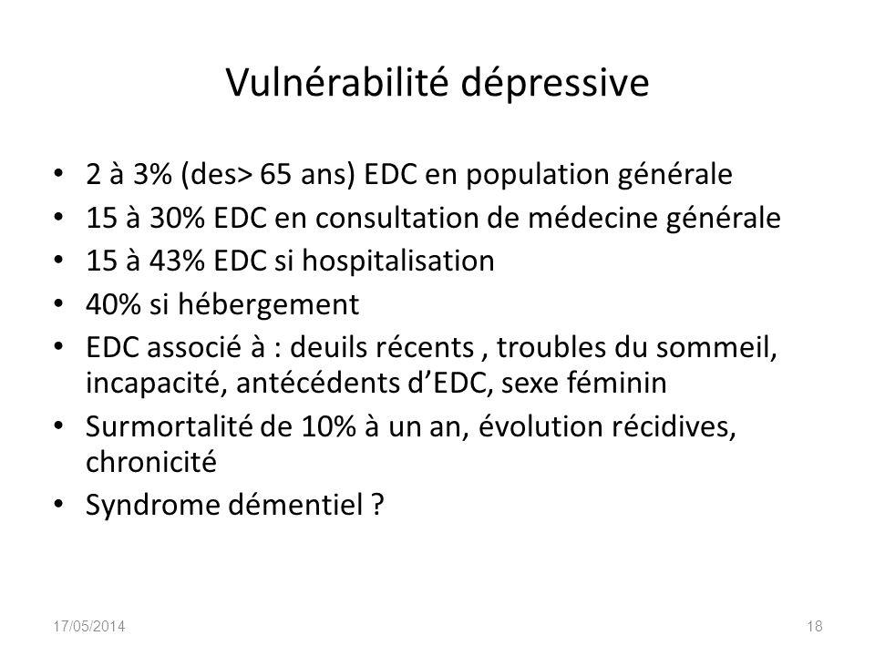 Vulnérabilité dépressive 2 à 3% (des> 65 ans) EDC en population générale 15 à 30% EDC en consultation de médecine générale 15 à 43% EDC si hospitalisa