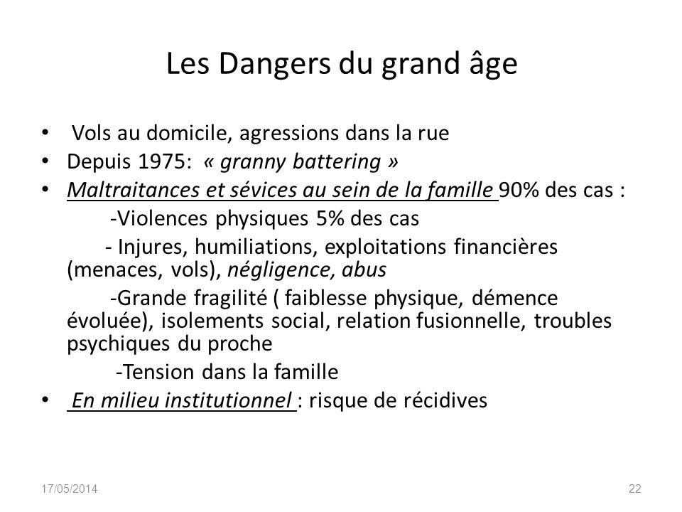 Les Dangers du grand âge Vols au domicile, agressions dans la rue Depuis 1975: « granny battering » Maltraitances et sévices au sein de la famille 90%