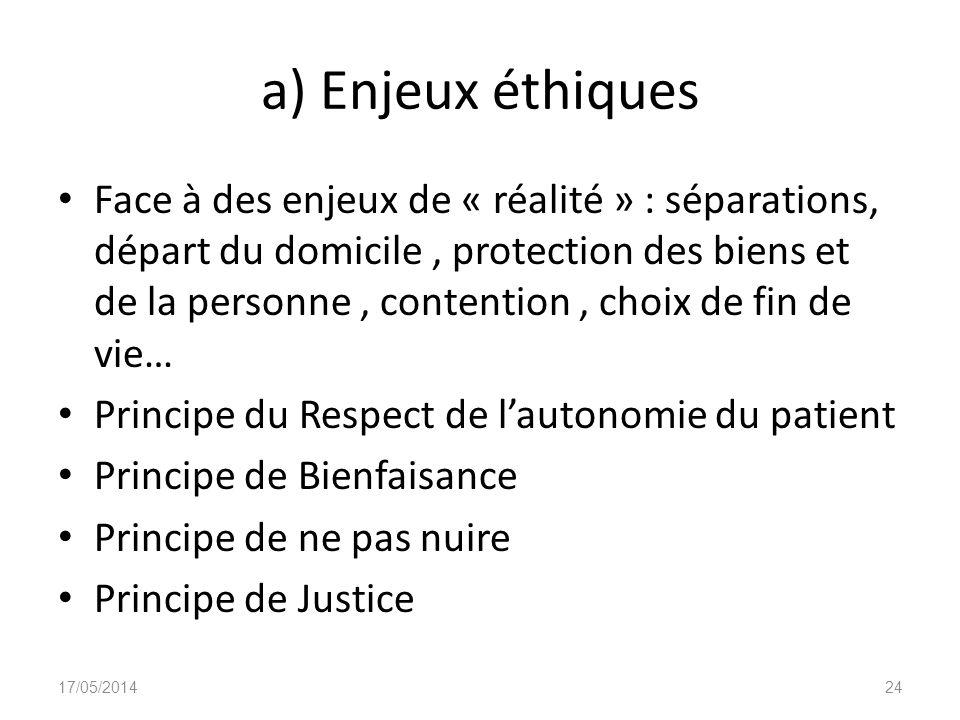 a) Enjeux éthiques Face à des enjeux de « réalité » : séparations, départ du domicile, protection des biens et de la personne, contention, choix de fi