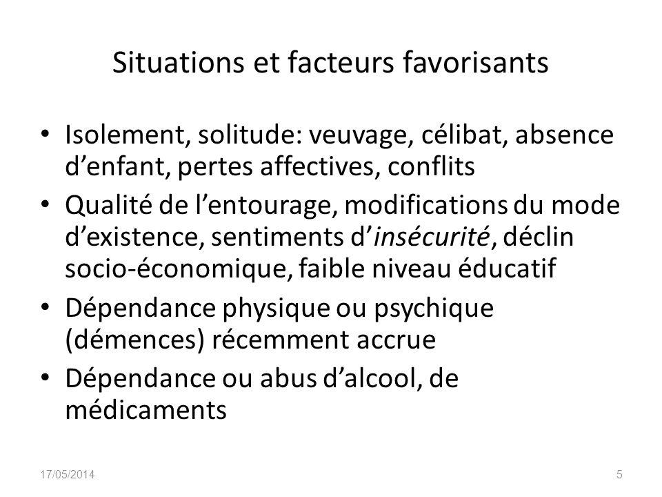 Situations et facteurs favorisants Isolement, solitude: veuvage, célibat, absence denfant, pertes affectives, conflits Qualité de lentourage, modifica