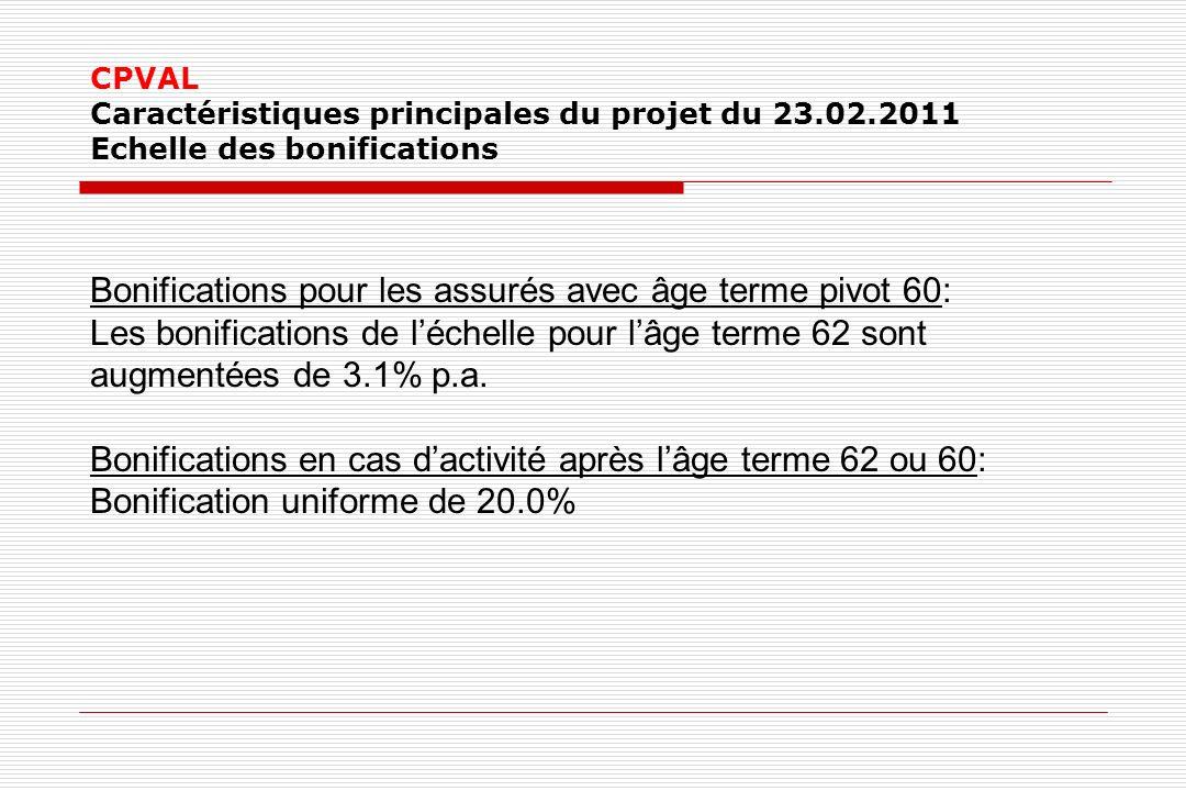 CPVAL Caractéristiques principales du projet du 23.02.2011 Echelle des bonifications Bonifications pour les assurés avec âge terme pivot 60: Les bonifications de léchelle pour lâge terme 62 sont augmentées de 3.1% p.a.
