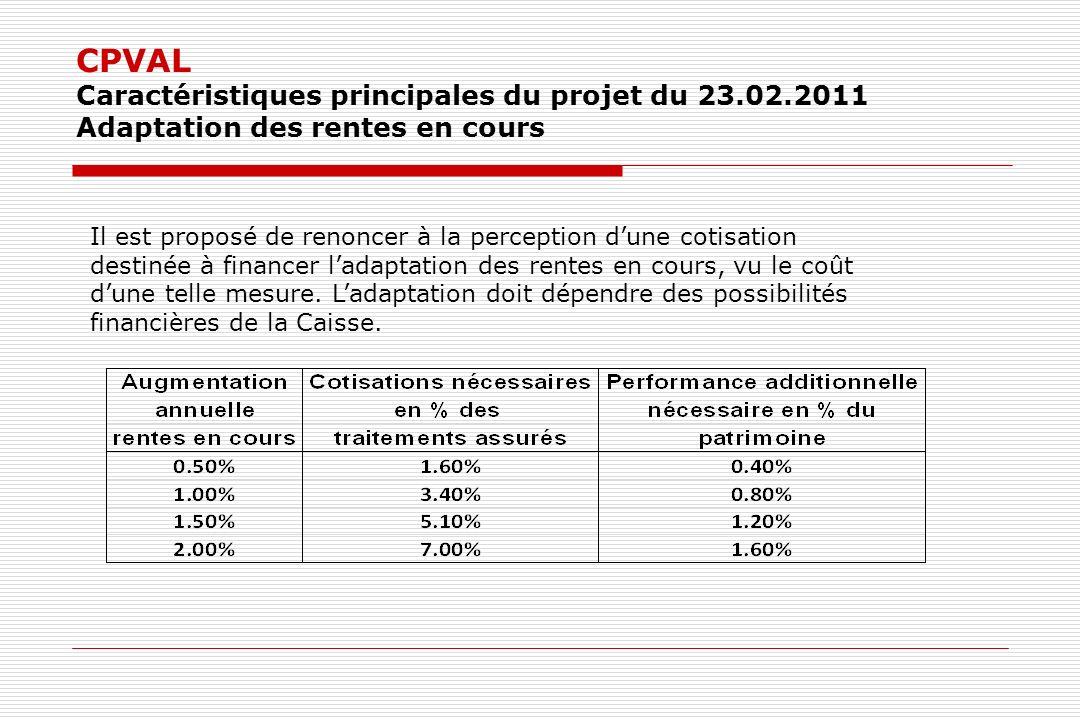 CPVAL Caractéristiques principales du projet du 23.02.2011 Adaptation des rentes en cours Il est proposé de renoncer à la perception dune cotisation destinée à financer ladaptation des rentes en cours, vu le coût dune telle mesure.
