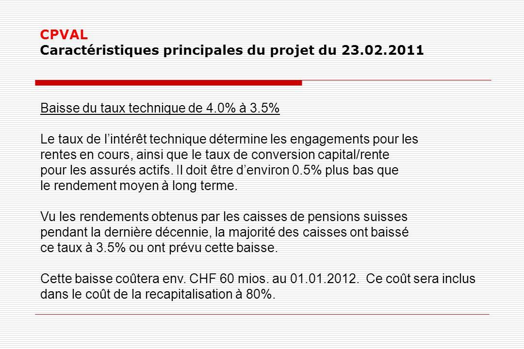 CPVAL Caractéristiques principales du projet du 23.02.2011 Baisse du taux technique de 4.0% à 3.5% Le taux de lintérêt technique détermine les engagements pour les rentes en cours, ainsi que le taux de conversion capital/rente pour les assurés actifs.